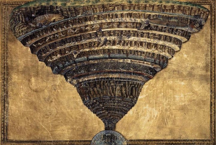 The 9 Circle's of Hell was imagined by Dante and painted by Botticelli.