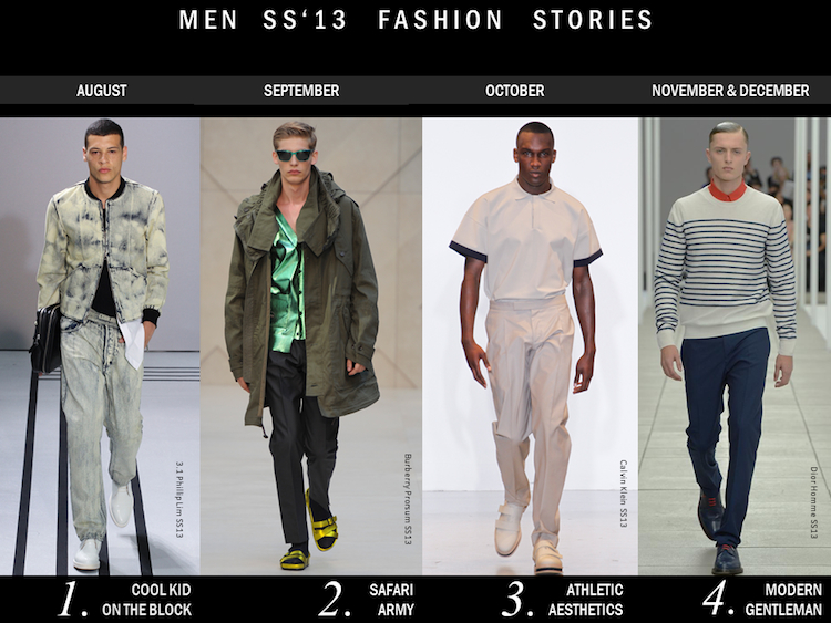 Men's fashion according to Zando for the remainder of 2013